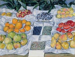 Fruit Displayed on a Stand | Caillebotte | Gemälde Reproduktion